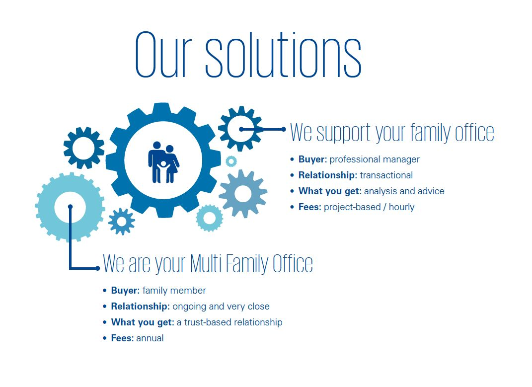 KPMG Multi Family Office Monaco : our services at a glance